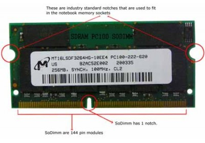 RAM памет за лаптоп 256MB SDRAM PC100 144-pin SODIMM (16 chips)