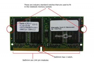 RAM памет за лаптоп 256MB SDRAM PC133 144-pin SODIMM (8 chips)